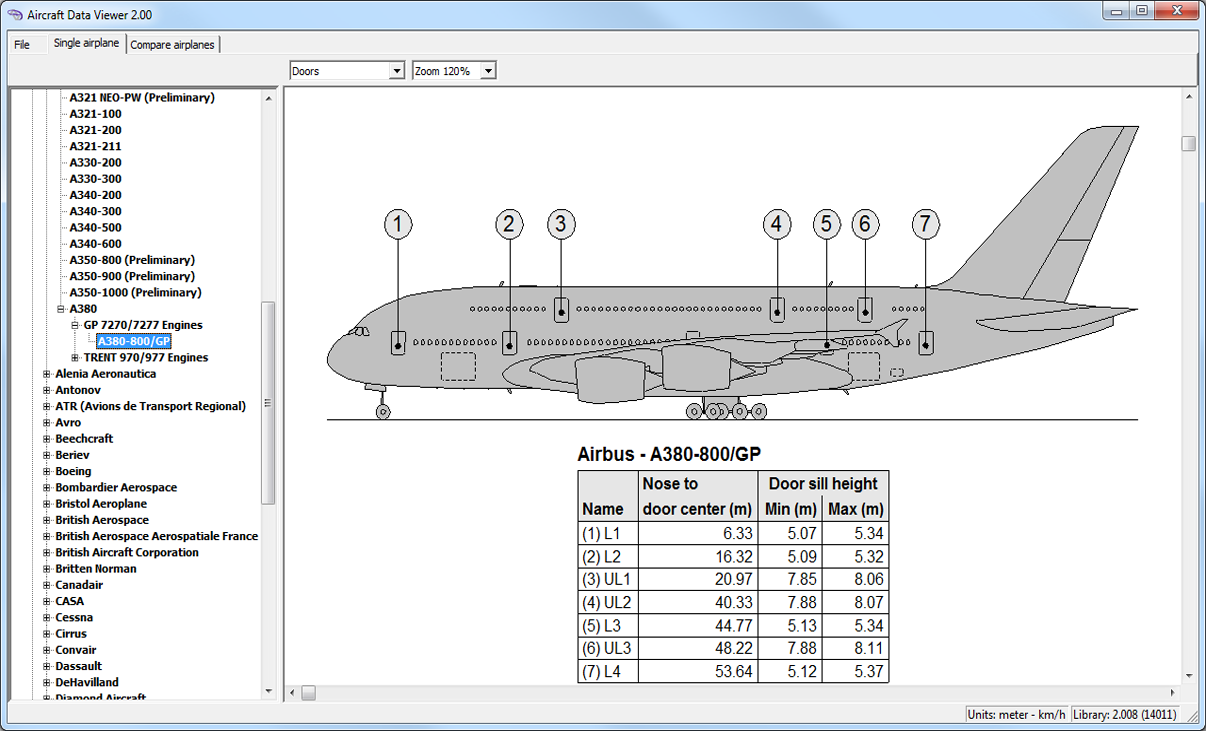 Aircraft Data Viewer | Transoft Solutions
